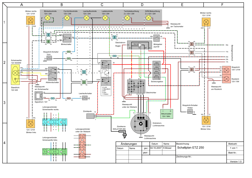 medium resolution of  etz250 lifan 50cc wiring diagram pit bike wiring harness diagram u2022 free 125cc chinese atv