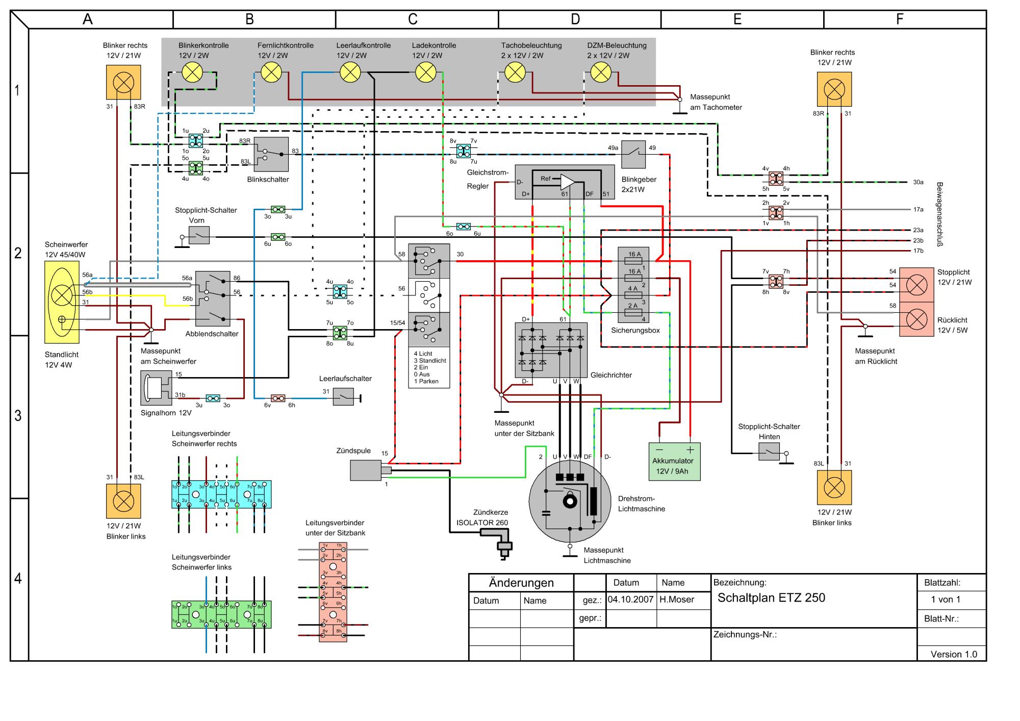 hight resolution of  etz250 lifan 50cc wiring diagram pit bike wiring harness diagram u2022 free 125cc chinese atv