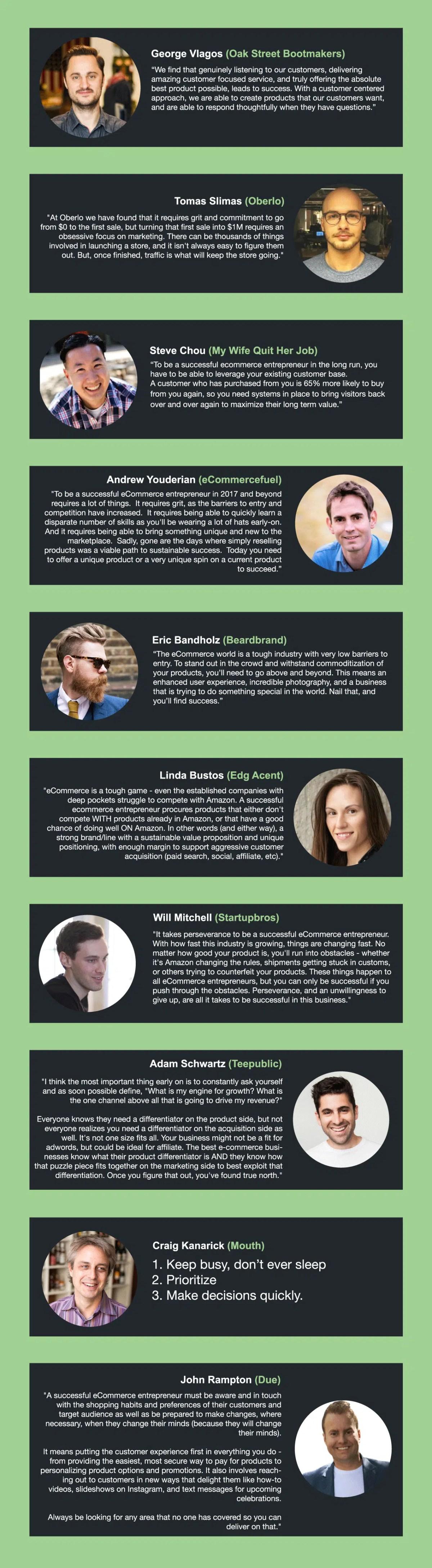 10 Successful Entrepreneurs Told us Their eCommerce Secrets