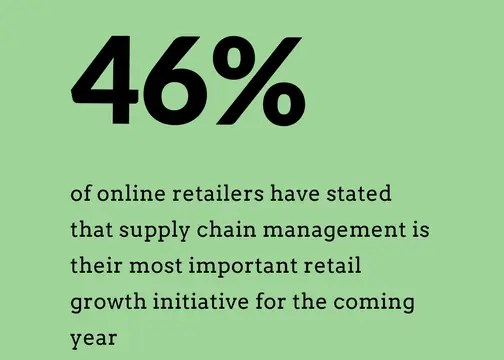 Switching From Traditional Retailing to Omni-Channel Retail