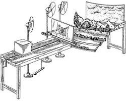The Rotoscope of Max Fleischer