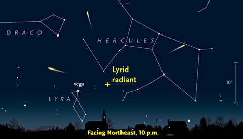Radiant of the Lyrid meteor shower