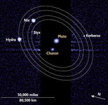 https://i0.wp.com/www.skyandtelescope.com/wp-content/uploads/Pluto_system_orbits.jpg