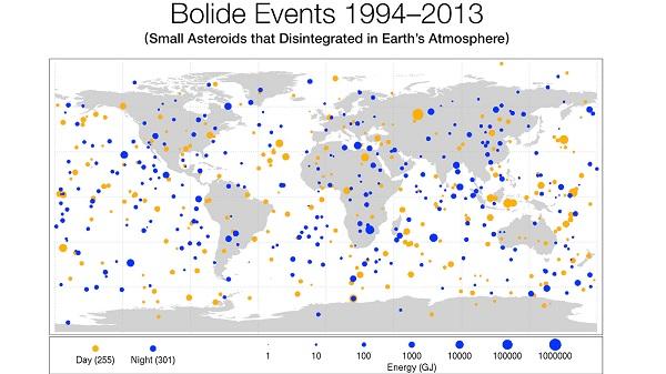 bolides worldwide