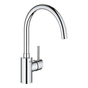 grohe concetto kitchen faucet skybad