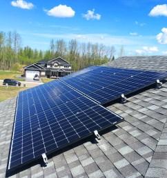 the status of solar rebate applications in alberta [ 2400 x 2400 Pixel ]