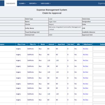 Skyindya Web Development Work - Edelweiss Expense Management App