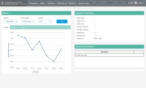 Skyindya Web Development Work - Edelweiss Price Polling App