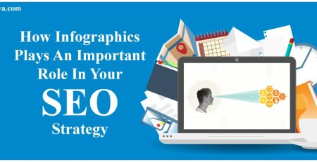 How Infographics Plays An Important Role In Your SEO Strategy