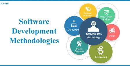 Software Development Methodologies