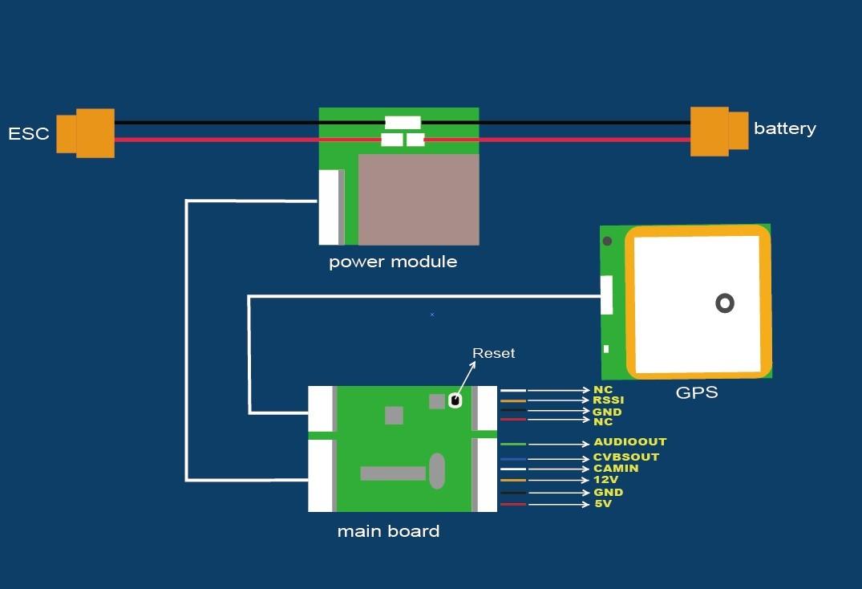 fpv gauge wiring diagram convert external regulator alternator internal wrg 1615 aat with skylark suite auto antenna tracker trace osd page 91