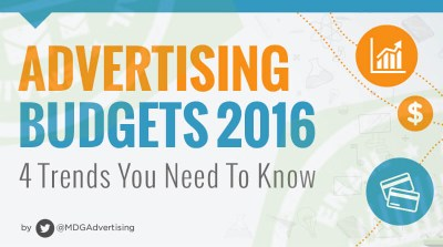 Advertising Trends for 2016