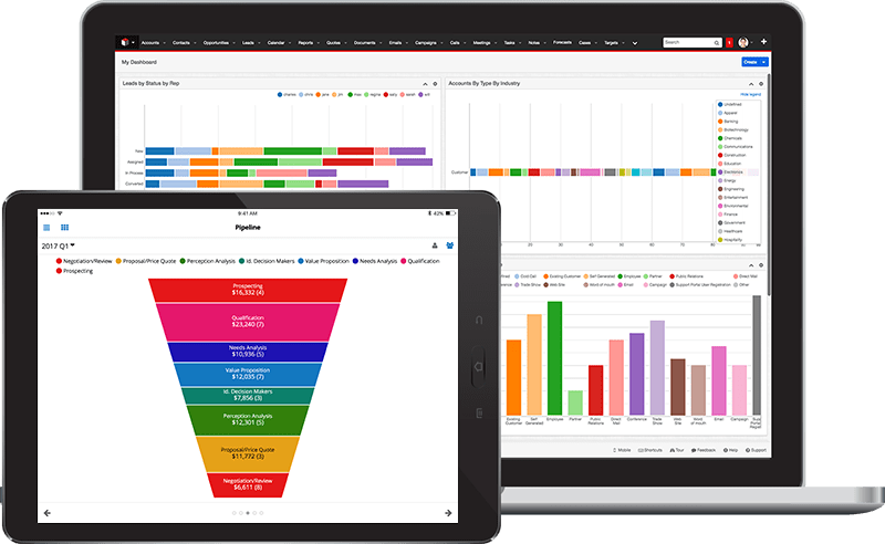 Why to Use an Open Source CRM Like SugarCRM | SkySilk Cloud Blog