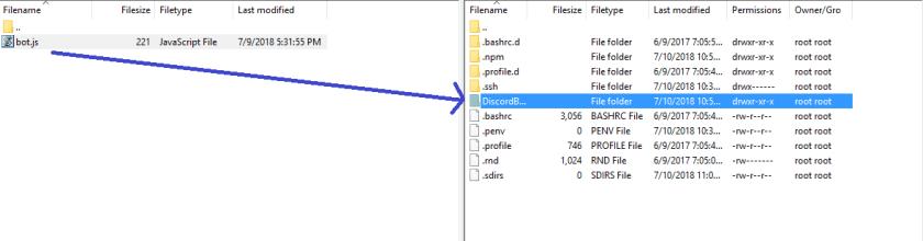 Transfer bot.js file to Discord bot VPS