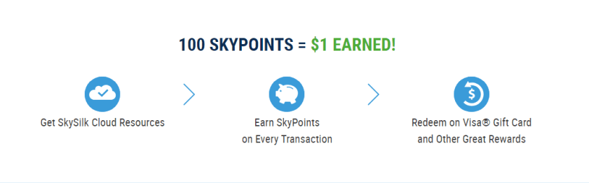SkyPoints loyalty rewards program