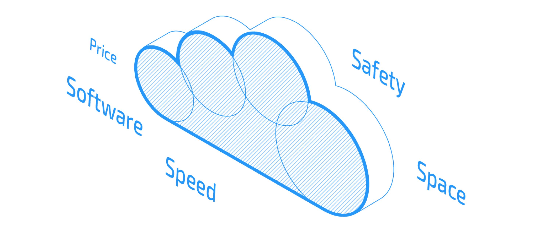 How Do Hybrid Clouds Work?