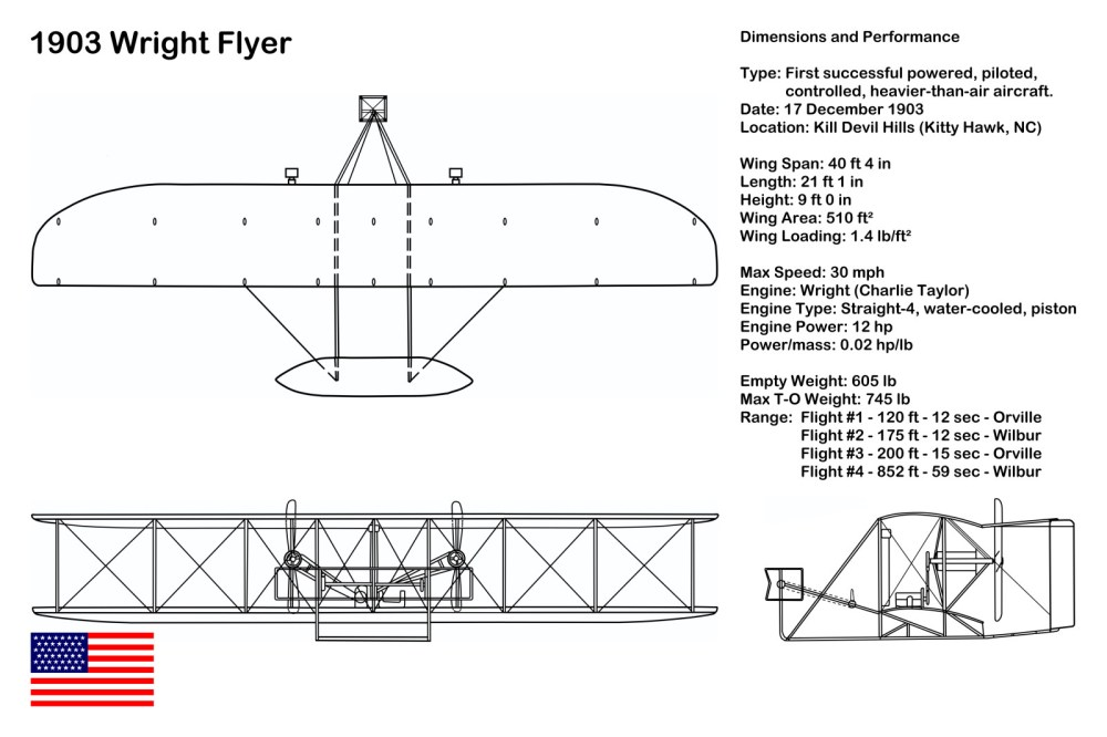 medium resolution of aircraft piston engine diagram