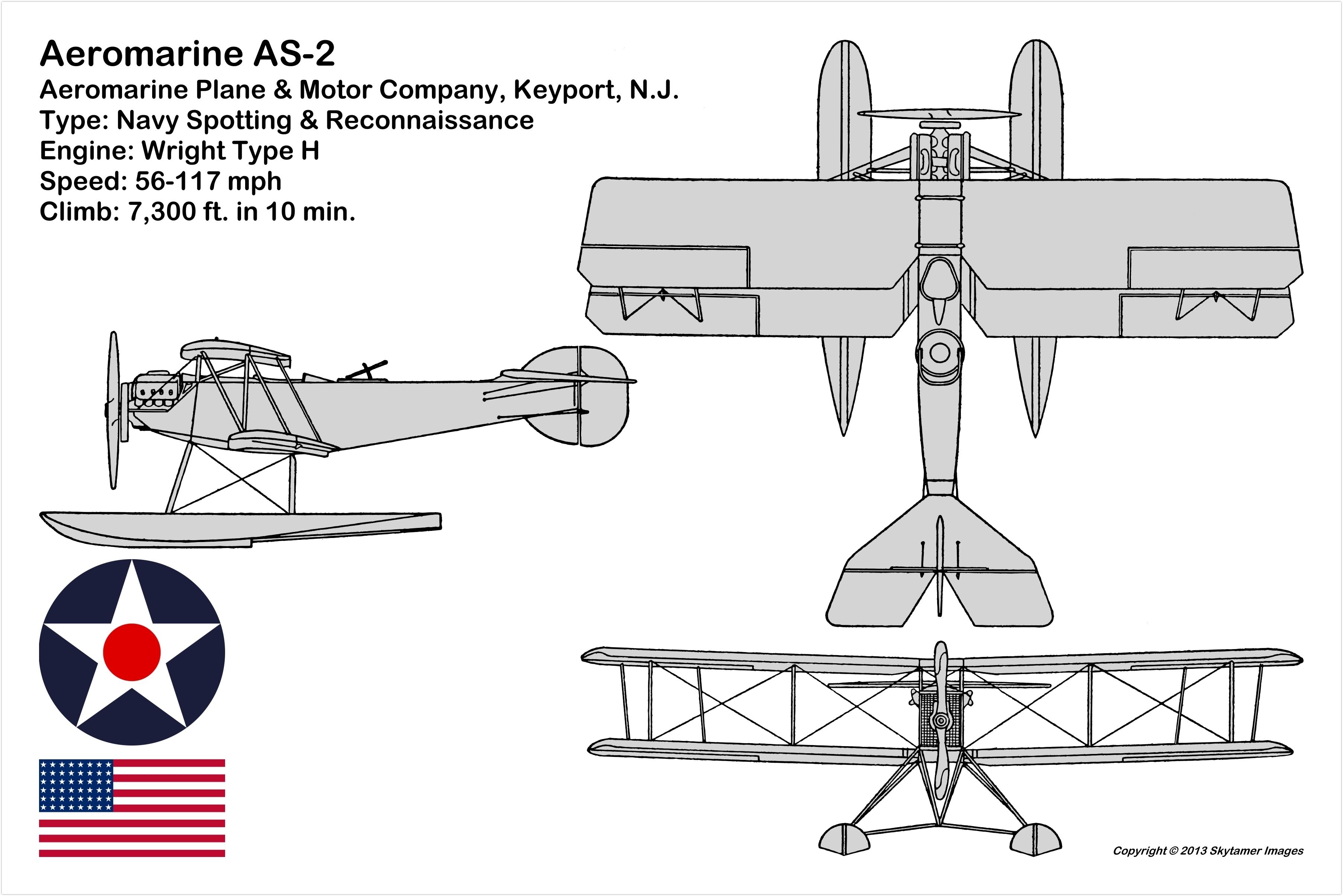 Aeromarine Aircraft