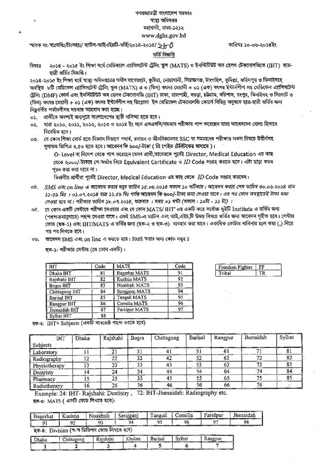 Admission circular of IHT and MATS session 2014-2015