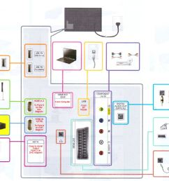 samsung tv fan diagram wiring diagram detailed samsung tv hook up diagrams 55 samsung tv wiring diagram [ 1444 x 1123 Pixel ]