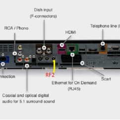 Sky Hd Wiring Diagram 2012 Honda Accord Router