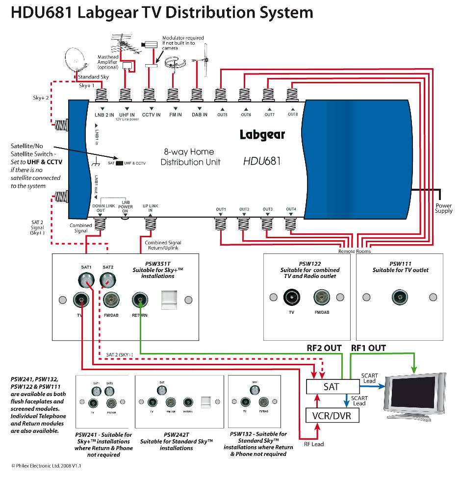 hight resolution of 3 tv wiring diagram wiring diagram third level tv hdmi wiring diagram 3 tv wiring diagram