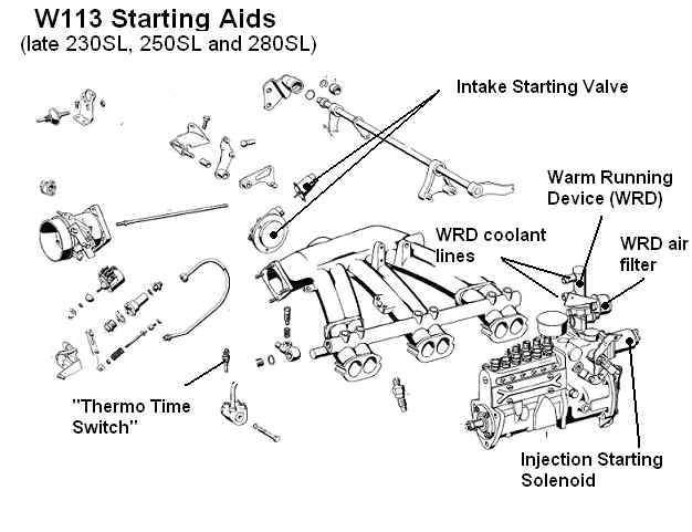 Fuel Injection Wiring Harness Houston Tx