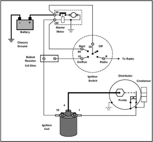 ballast resistor wiring diagram wwwsl113org wiki electrical