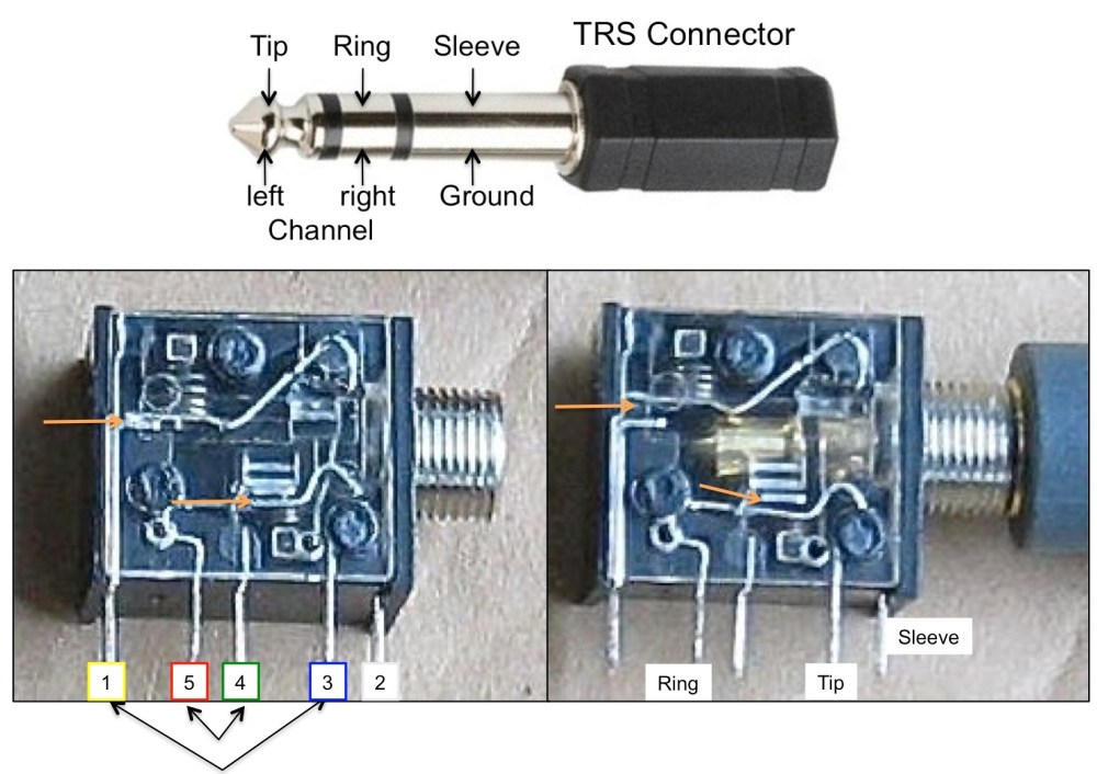 medium resolution of 3 pin stereo jack socket wiring auto electrical wiring diagram 3 5mm female stereo diagram panel