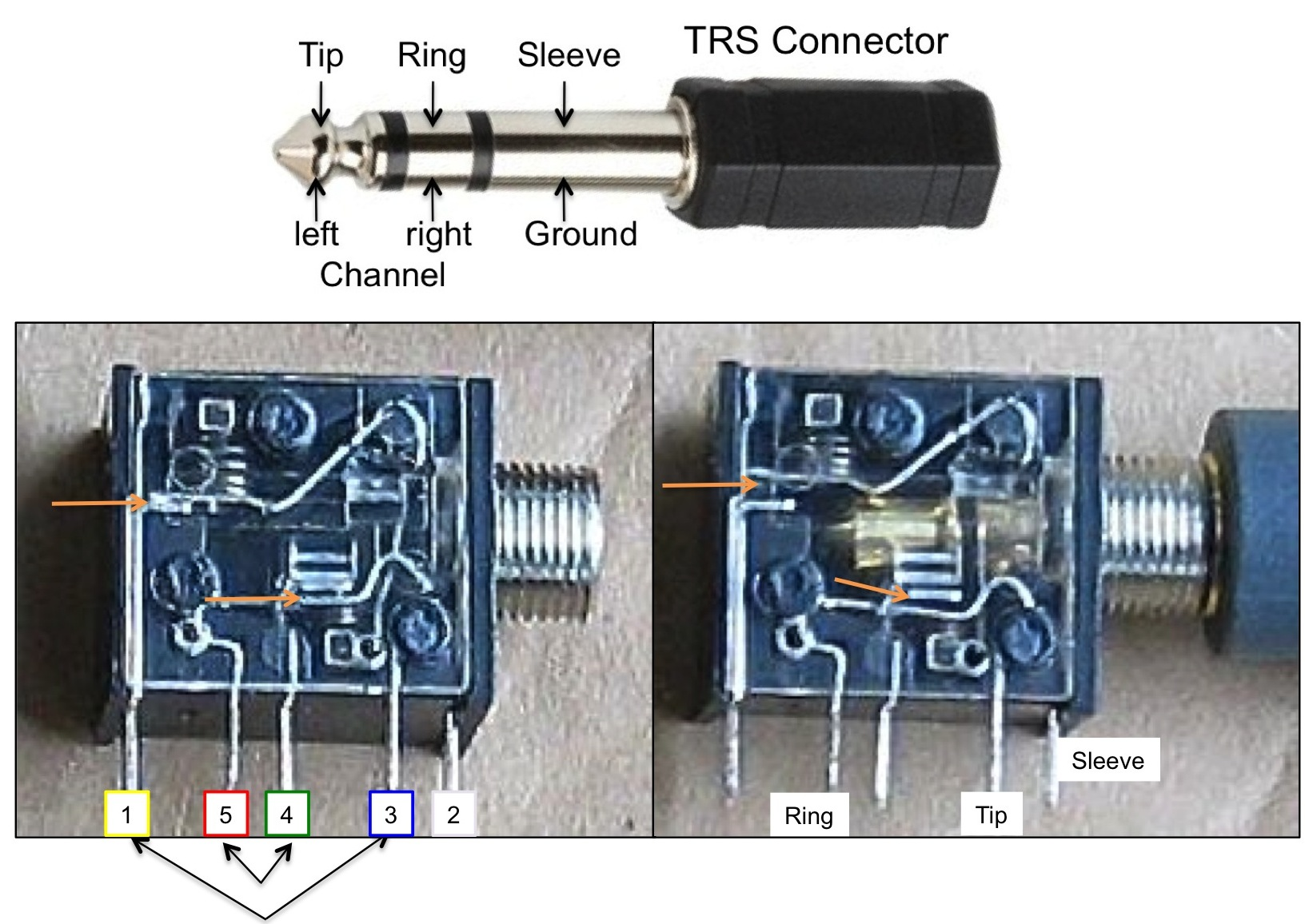 hight resolution of 3 5mm female audio jack wiring wiring diagram third level iphone wiring diagram 3 5 mm