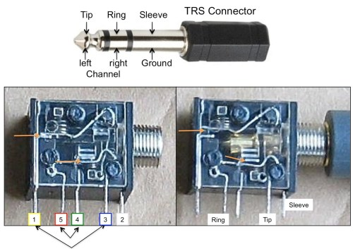 small resolution of 3 5mm female audio jack wiring wiring diagram third level iphone wiring diagram 3 5 mm