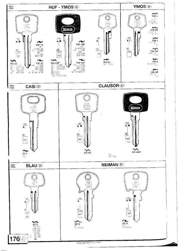 Pagoda SL Group Technical Manual :: Interior / Locks