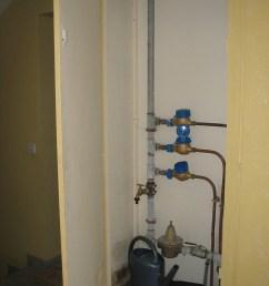 gas meters water meters [ 1200 x 1600 Pixel ]