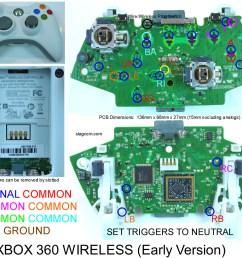 http www slagcoin com joystick pcb diagrams 360 diagram5 jpg [ 1206 x 1025 Pixel ]