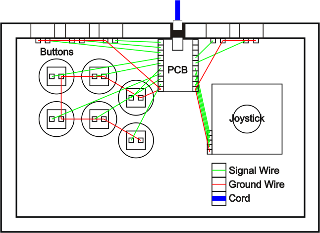 Xbox External Audio Wiring Diagram. Xbox Tv Connection Diagram ...