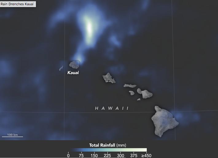 Climate Change - Kauai rainfall