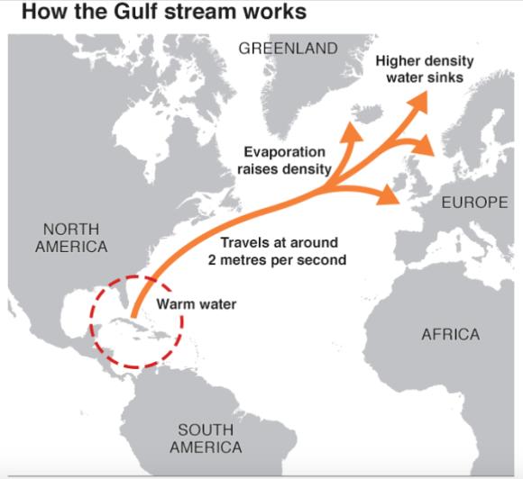 Ocean Heat and Global Warming