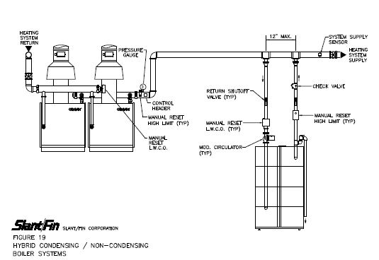 Roper Rex5634kq1 Dryer Wiring Diagram Roper Dryer Fuse