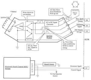 GM IGNITION MODULE  Technical Discussion: Info not