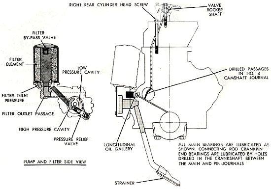 nitrous oxide wiring diagram pto indicator switch hook up toyskids co oil pressure slant six forum