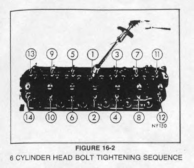 Slant Six Cylinder Heads