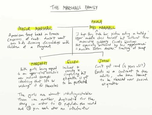 The Marshall Family The Picnic Mavis Gallant