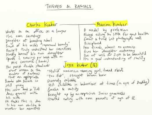 thieves and rascals mavis gallant characters