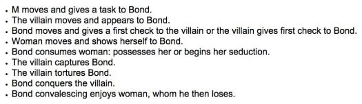 Grammar of James Bond