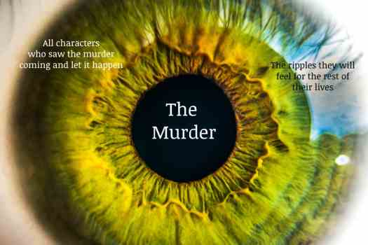 Chronicle of a Death Foretold iris murder