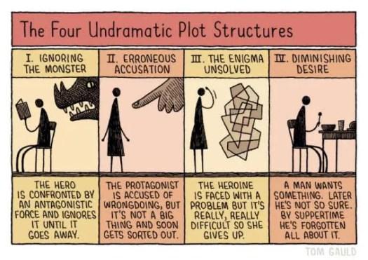 undramatic-plots