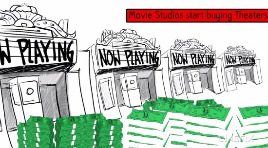 Cinefix history of movies