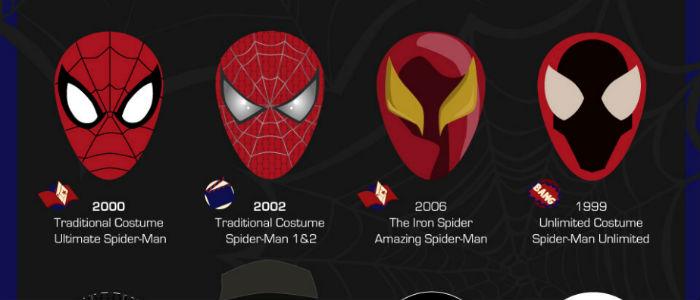 Spider-Man infographic header