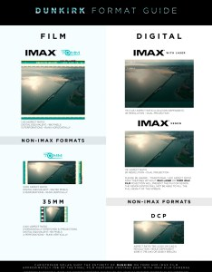 As you can see the imax mm will be best format but digital is  massive picture well there   also non so make sure re full list of dunkirk locations learn difference rh slashfilm