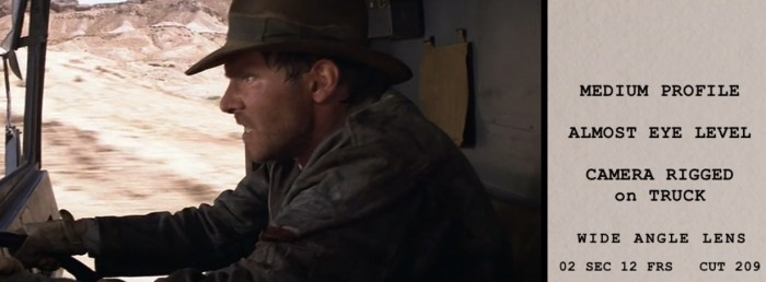 Raiders of the Lost Ark Breakdown - The Morning Watch